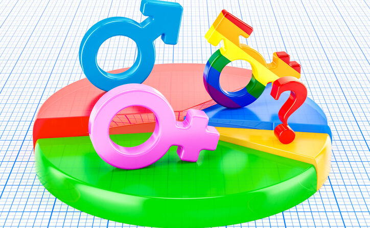 Sexual health and gender-affirming care – Harvard Health Blog