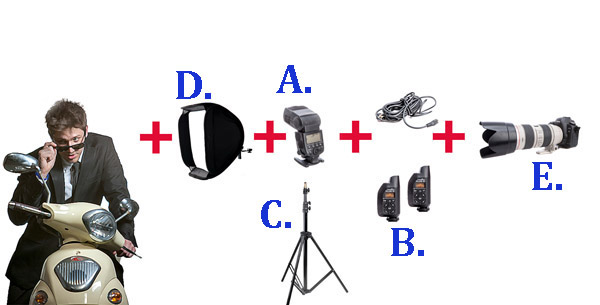 A Beginner's Guide to Working With Flash Off-Camera