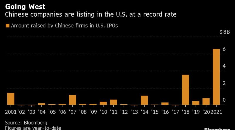 Chinese Firms Are Listing in the U.S. at a Record-Breaking Pace