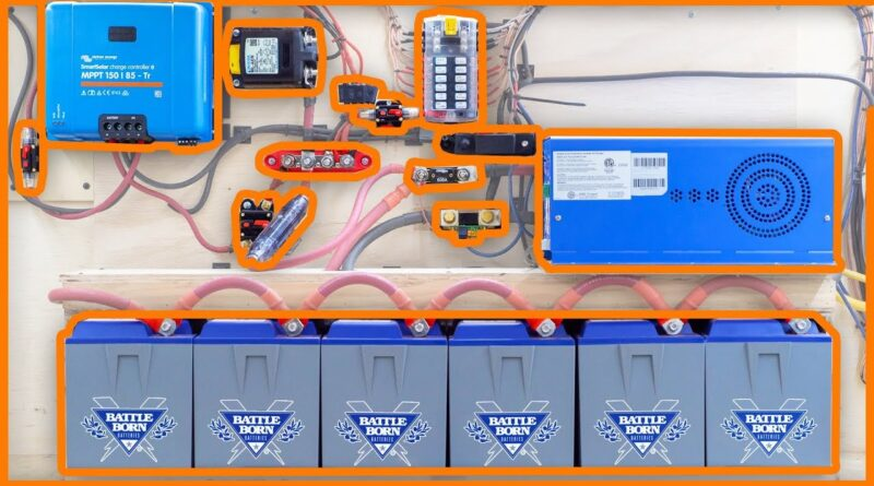 Basic Solar Parts Needed for a DIY Camper Van or RV Solar Install