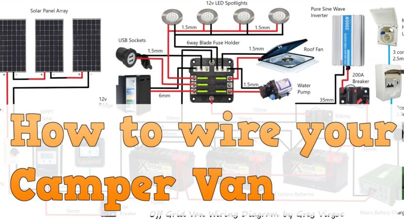 How to Wire your Camper Van to be Off-Grid