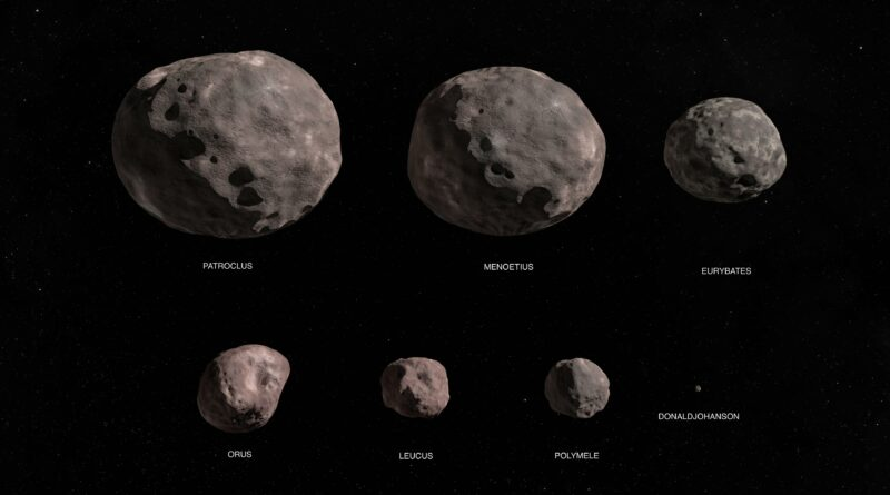 Lucy: Inspiration and Asteroids